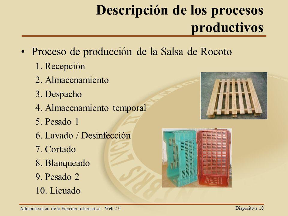 Diapositiva 10 Descripción de los procesos productivos Proceso de producción de la Salsa de Rocoto 1. Recepción 2. Almacenamiento 3. Despacho 4. Almac