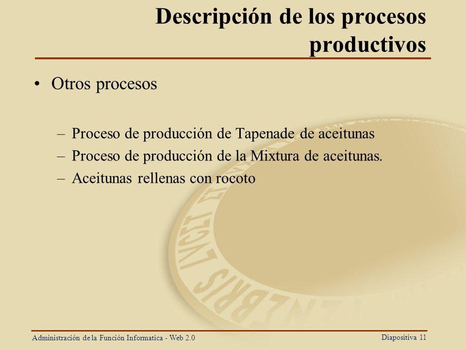 Diapositiva 11 Descripción de los procesos productivos Otros procesos –Proceso de producción de Tapenade de aceitunas –Proceso de producción de la Mix