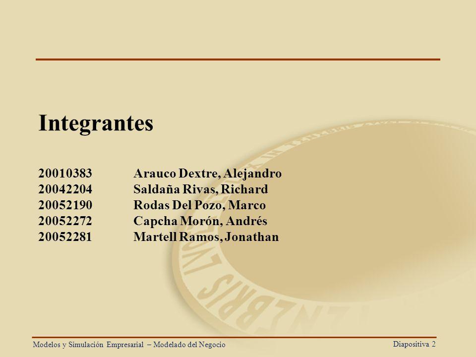 Diapositiva 2 Integrantes 20010383Arauco Dextre, Alejandro 20042204Saldaña Rivas, Richard 20052190Rodas Del Pozo, Marco 20052272Capcha Morón, Andrés 2