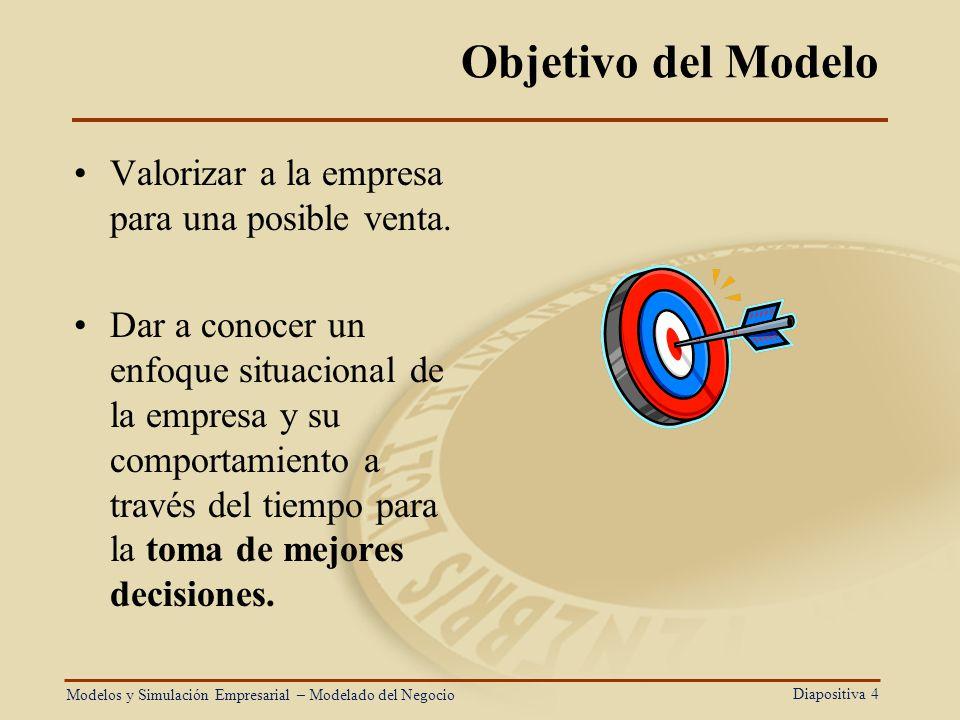 Diapositiva 4 Objetivo del Modelo Valorizar a la empresa para una posible venta. Dar a conocer un enfoque situacional de la empresa y su comportamient