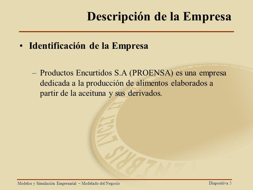 Diapositiva 5 Descripción de la Empresa Identificación de la Empresa –Productos Encurtidos S.A (PROENSA) es una empresa dedicada a la producción de al