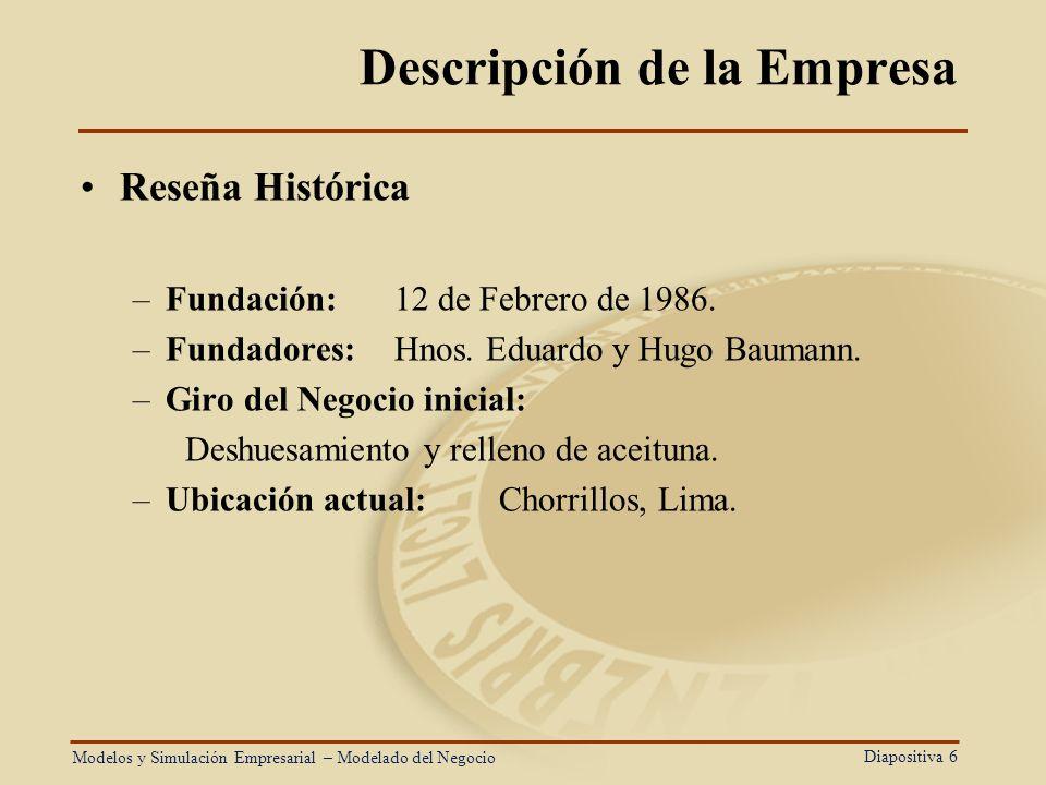Diapositiva 6 Descripción de la Empresa Reseña Histórica –Fundación:12 de Febrero de 1986. –Fundadores:Hnos. Eduardo y Hugo Baumann. –Giro del Negocio