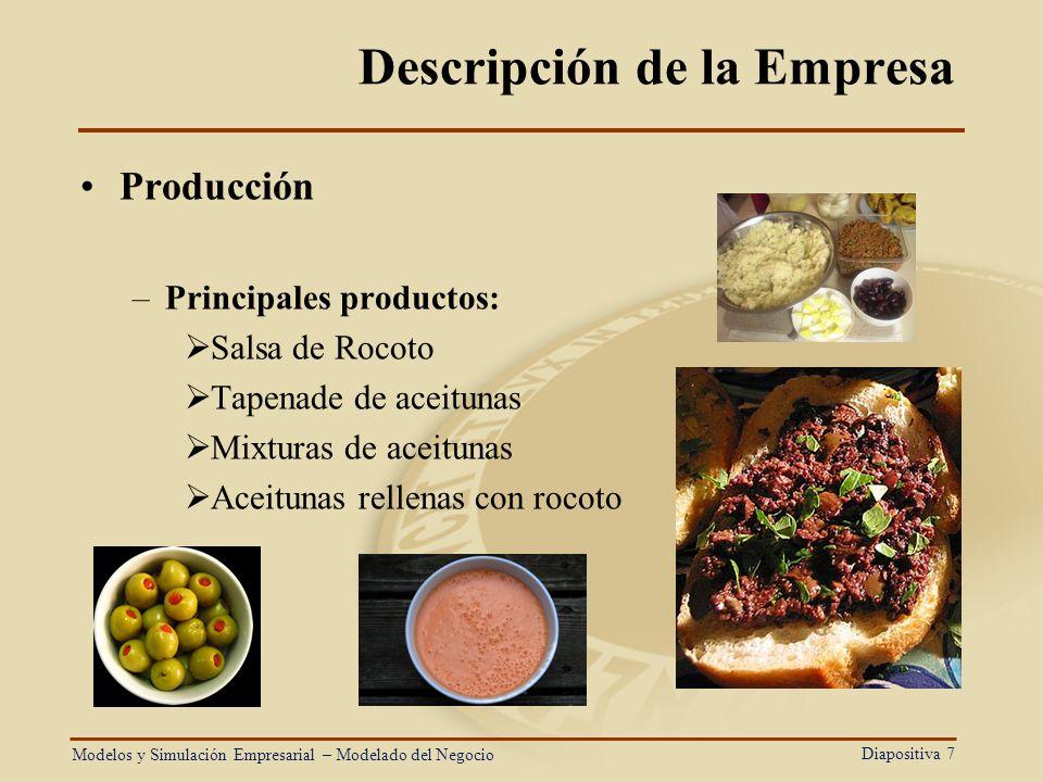 Diapositiva 7 Descripción de la Empresa Producción –Principales productos: Salsa de Rocoto Tapenade de aceitunas Mixturas de aceitunas Aceitunas relle