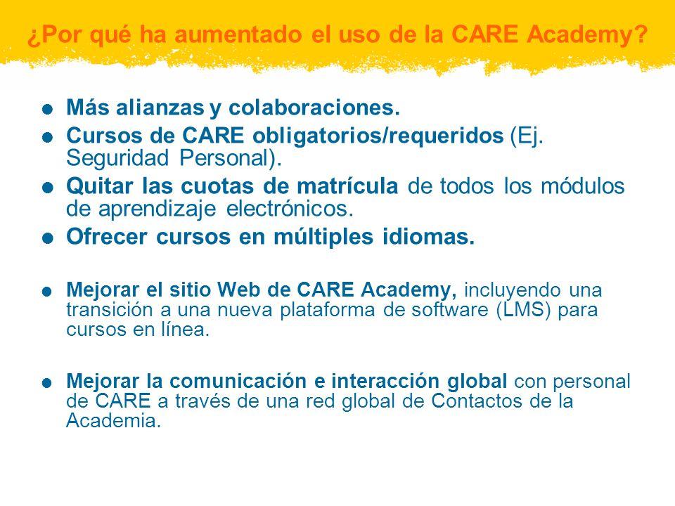 ¿Por qué ha aumentado el uso de la CARE Academy? Más alianzas y colaboraciones. Cursos de CARE obligatorios/requeridos (Ej. Seguridad Personal). Quita