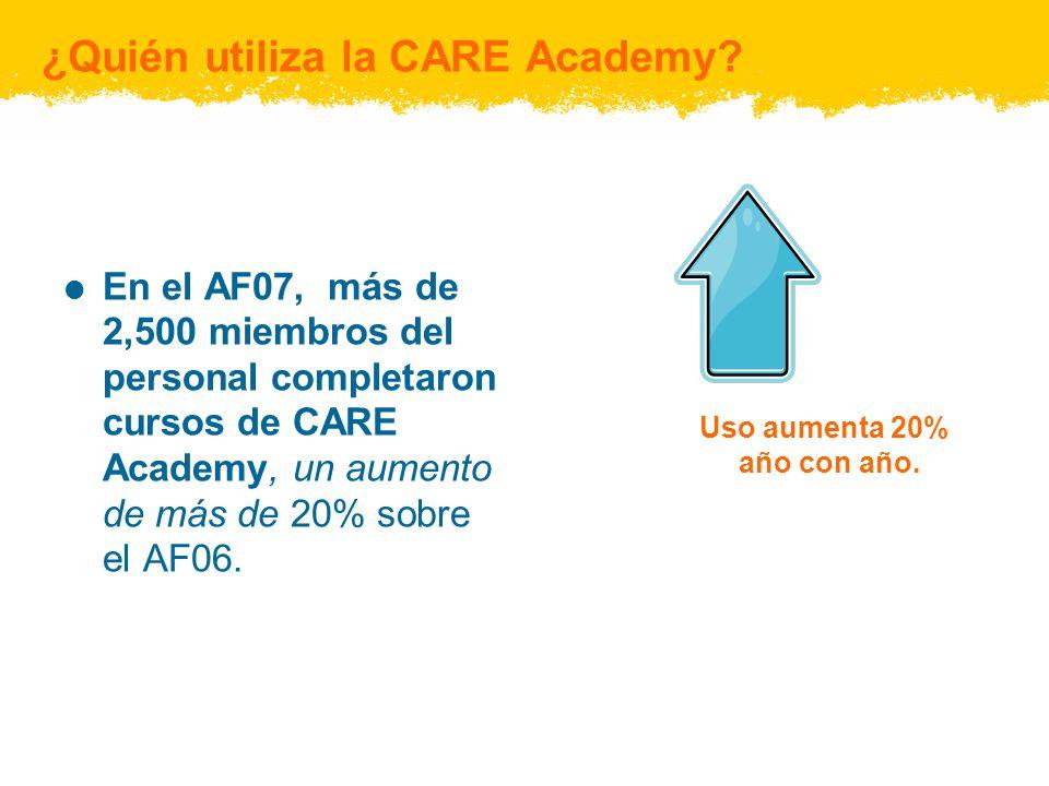 ¿Quién utiliza la CARE Academy? En el AF07, más de 2,500 miembros del personal completaron cursos de CARE Academy, un aumento de más de 20% sobre el A