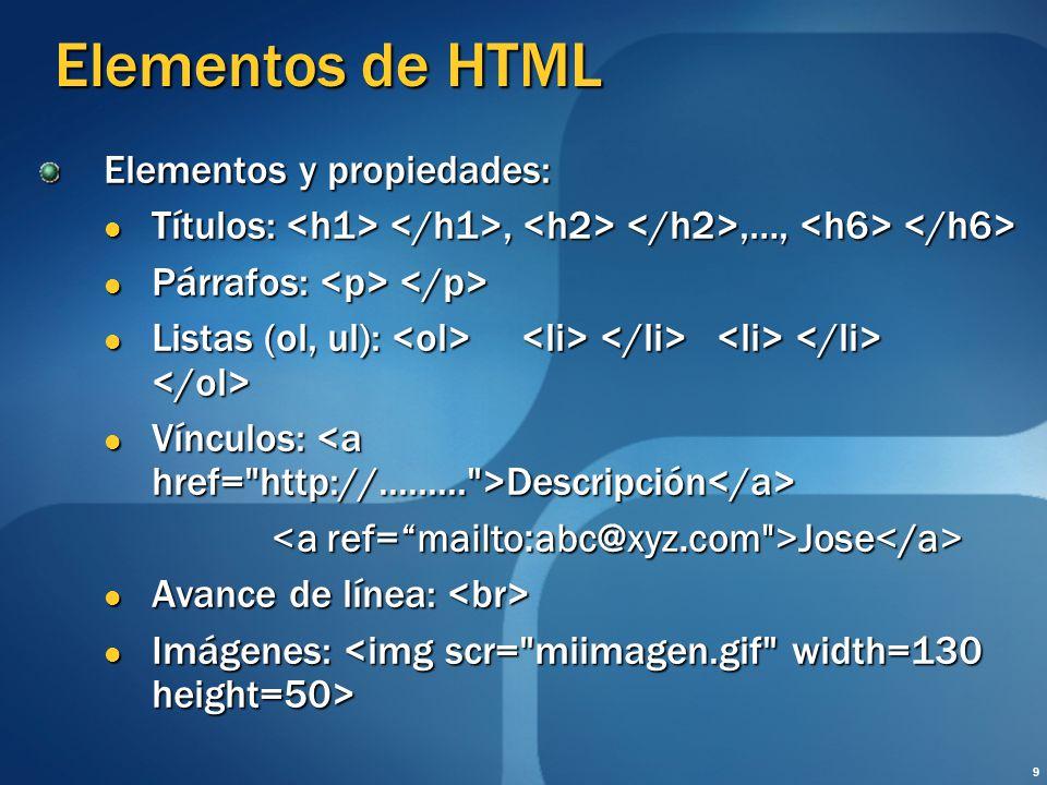 Elementos de HTML Elementos y propiedades: Títulos:,,…, Títulos:,,…, Párrafos: Párrafos: Listas (ol, ul): Listas (ol, ul): Vínculos: Descripción Víncu