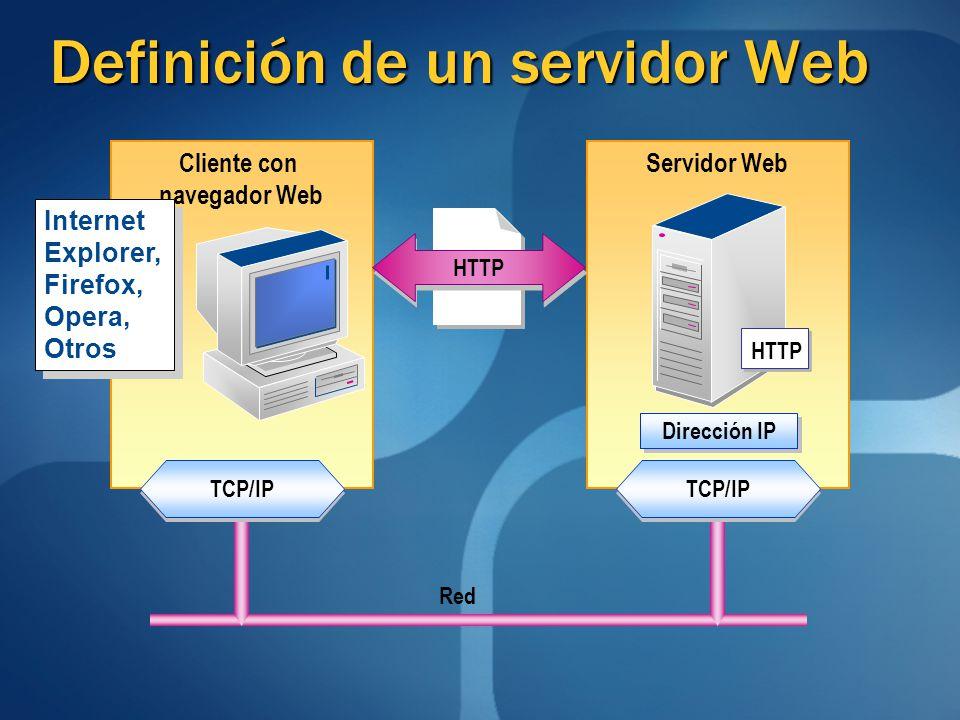 Definición de un servidor Web Servidor WebCliente con navegador Web Red TCP/IP HTTP Dirección IP HTTP Internet Explorer, Firefox, Opera, Otros Internet Explorer, Firefox, Opera, Otros