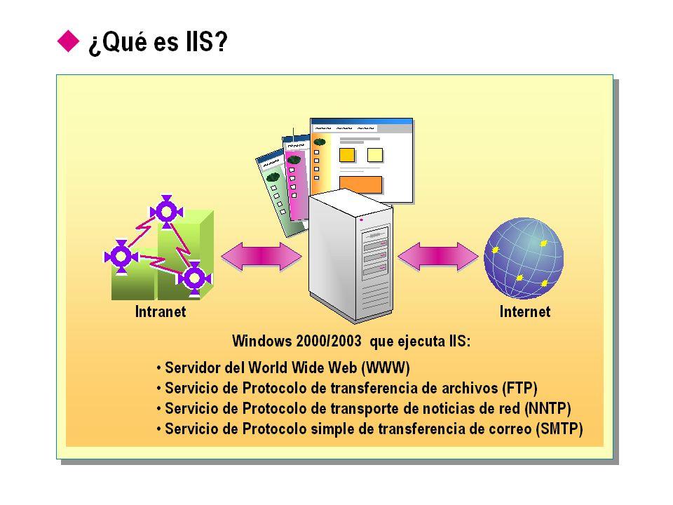 Versiones de IIS IIS 4.0 – Windows NT (No compatible con ASP.NET) IIS 5.0 – Windows 2000 IIS 6.0 – Windows 2003 - Windows XP IIS 7.0 – Windows Vista – Windows Longhorm