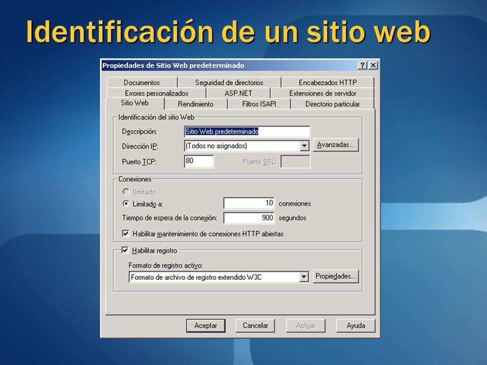 Identificación de un sitio web