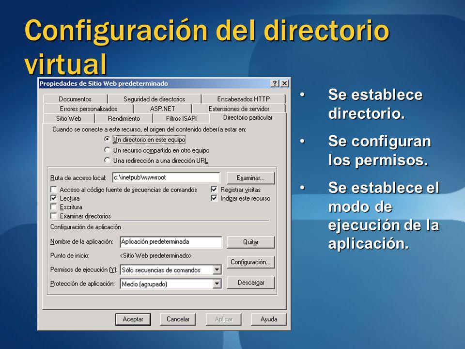 Configuración del directorio virtual Se establece directorio.Se establece directorio.