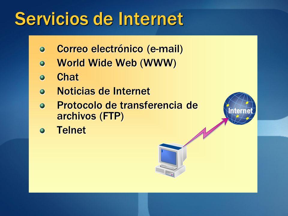 Servicios de Internet Internet Correo electrónico (e-mail) World Wide Web (WWW) Chat Noticias de Internet Protocolo de transferencia de archivos (FTP) Telnet