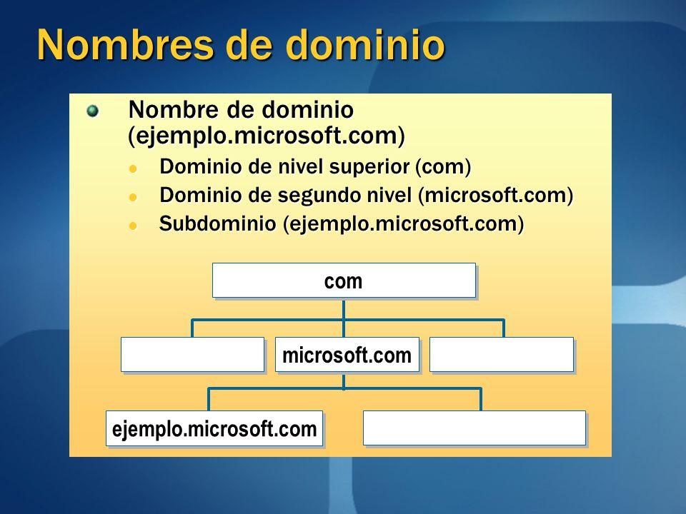 Nombres de dominio Nombre de dominio (ejemplo.microsoft.com) Dominio de nivel superior (com) Dominio de nivel superior (com) Dominio de segundo nivel (microsoft.com) Dominio de segundo nivel (microsoft.com) Subdominio (ejemplo.microsoft.com) Subdominio (ejemplo.microsoft.com) com ejemplo.microsoft.com microsoft.com