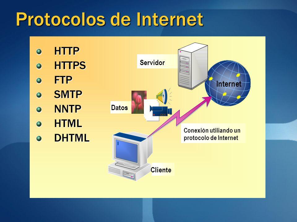 Protocolos de Internet Internet HTTPHTTPSFTPSMTPNNTPHTMLDHTML Servidor Datos Cliente Conexión utiliando un protocolo de Internet