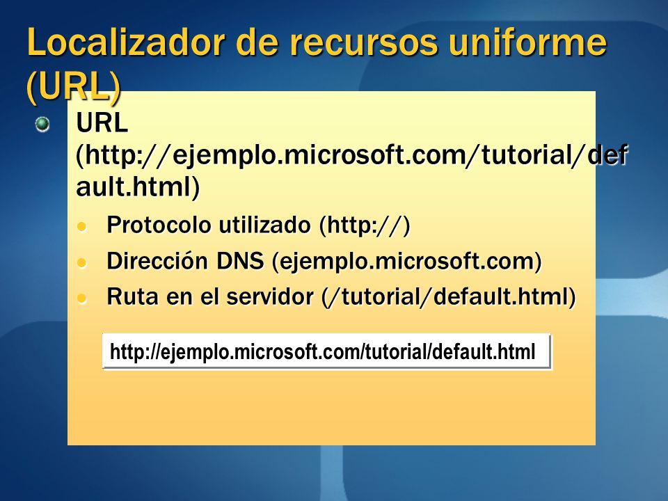 Localizador de recursos uniforme (URL) URL (http://ejemplo.microsoft.com/tutorial/def ault.html) Protocolo utilizado (http://) Protocolo utilizado (http://) Dirección DNS (ejemplo.microsoft.com) Dirección DNS (ejemplo.microsoft.com) Ruta en el servidor (/tutorial/default.html) Ruta en el servidor (/tutorial/default.html) http://ejemplo.microsoft.com/tutorial/default.html