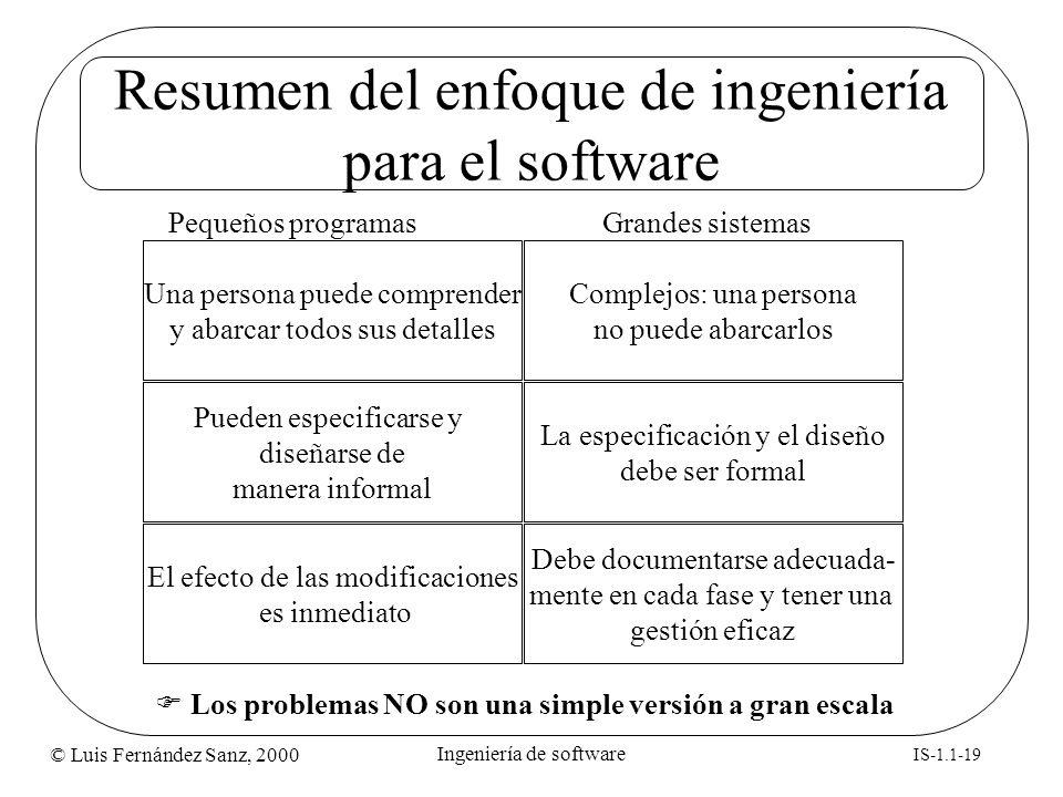 © Luis Fernández Sanz, 2000 IS-1.1-19 Ingeniería de software Resumen del enfoque de ingeniería para el software Complejos: una persona no puede abarca