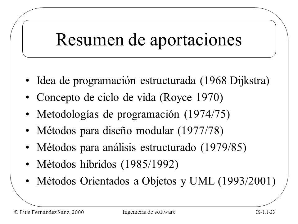 © Luis Fernández Sanz, 2000 IS-1.1-23 Ingeniería de software Resumen de aportaciones Idea de programación estructurada (1968 Dijkstra) Concepto de cic