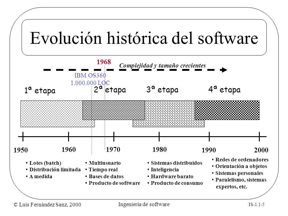 © Luis Fernández Sanz, 2000 IS-1.1-5 Ingeniería de software Evolución histórica del software 1968 1950 196019701980 19902000 1ª etapa 2ª etapa3ª etapa
