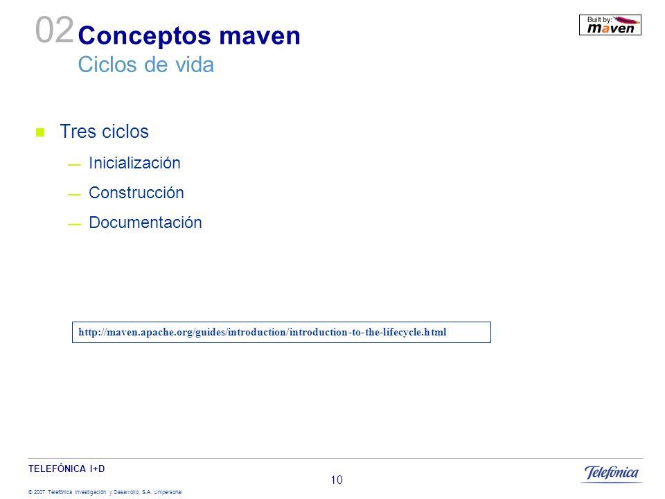 TELEFÓNICA I+D © 2007 Telefónica Investigación y Desarrollo, S.A. Unipersonal 10 Conceptos maven Ciclos de vida Tres ciclos Inicialización Construcció
