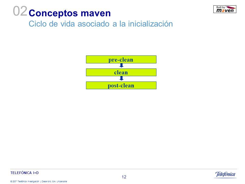 TELEFÓNICA I+D © 2007 Telefónica Investigación y Desarrollo, S.A. Unipersonal 12 Conceptos maven Ciclo de vida asociado a la inicialización pre-cleanc