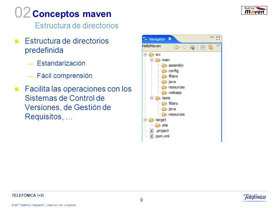 TELEFÓNICA I+D © 2007 Telefónica Investigación y Desarrollo, S.A. Unipersonal 9 Conceptos maven Estructura de directorios Estructura de directorios pr
