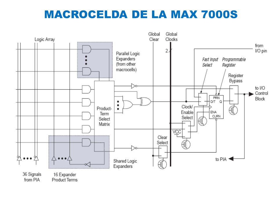 MACROCELDA DE LA MAX 7000S