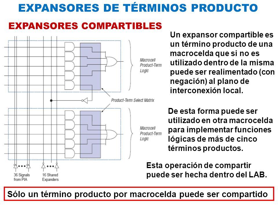EXPANSORES DE TÉRMINOS PRODUCTO EXPANSORES COMPARTIBLES Un expansor compartible es un término producto de una macrocelda que si no es utilizado dentro de la misma puede ser realimentado (con negación) al plano de interconexión local.