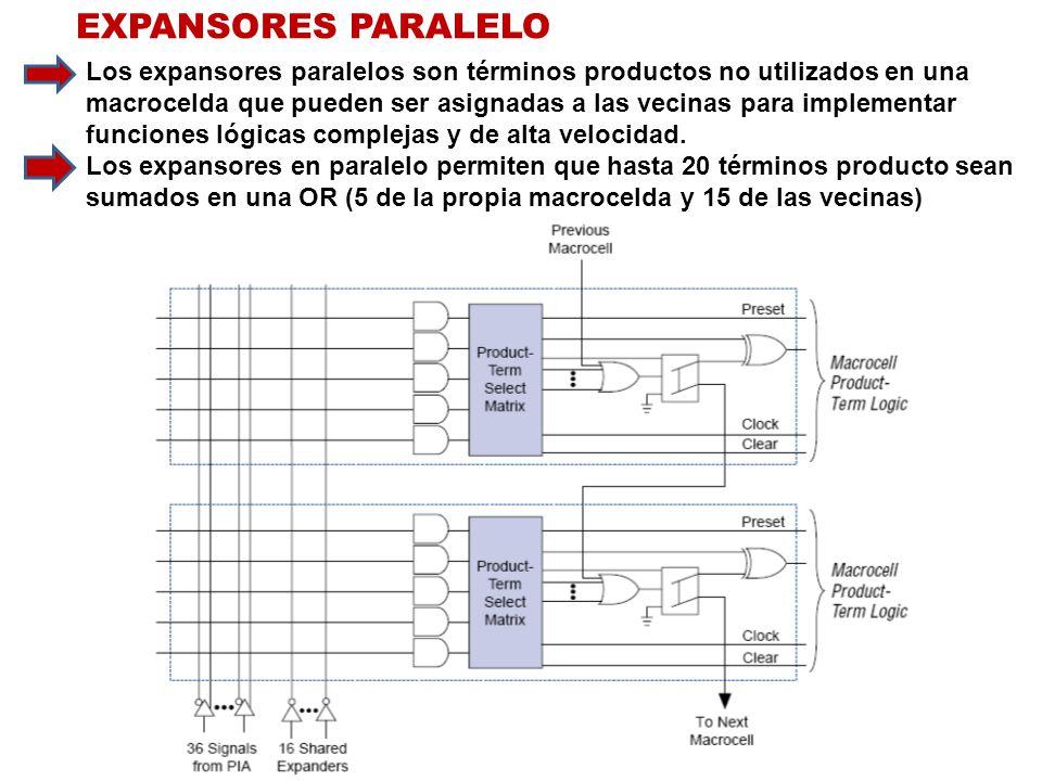 EXPANSORES PARALELO Los expansores paralelos son términos productos no utilizados en una macrocelda que pueden ser asignadas a las vecinas para implem