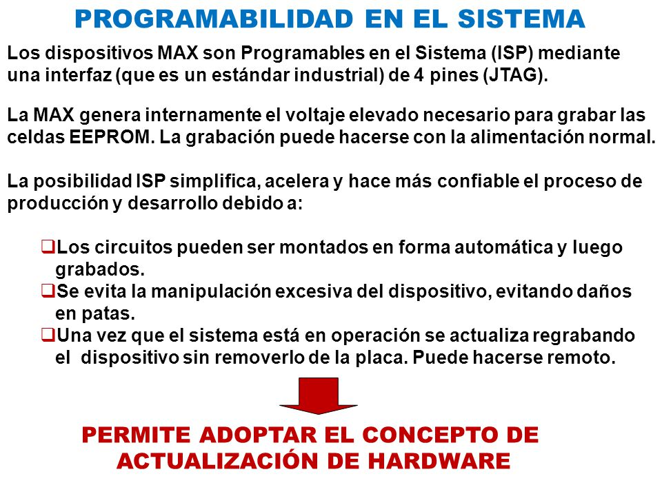 PROGRAMABILIDAD EN EL SISTEMA Los dispositivos MAX son Programables en el Sistema (ISP) mediante una interfaz (que es un estándar industrial) de 4 pin