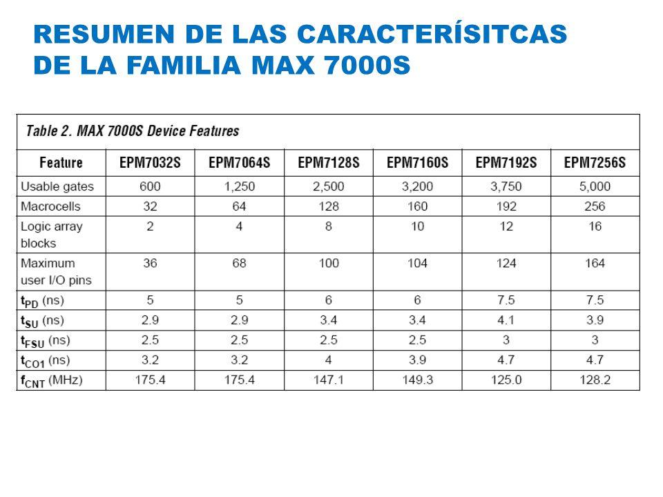 RESUMEN DE LAS CARACTERÍSITCAS DE LA FAMILIA MAX 7000S