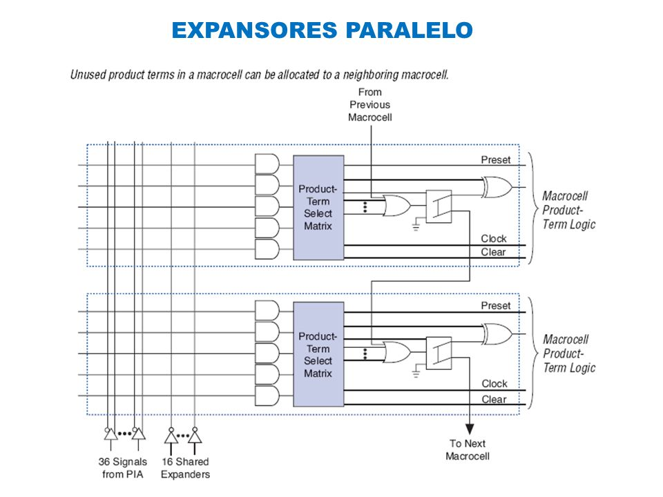 EXPANSORES PARALELO