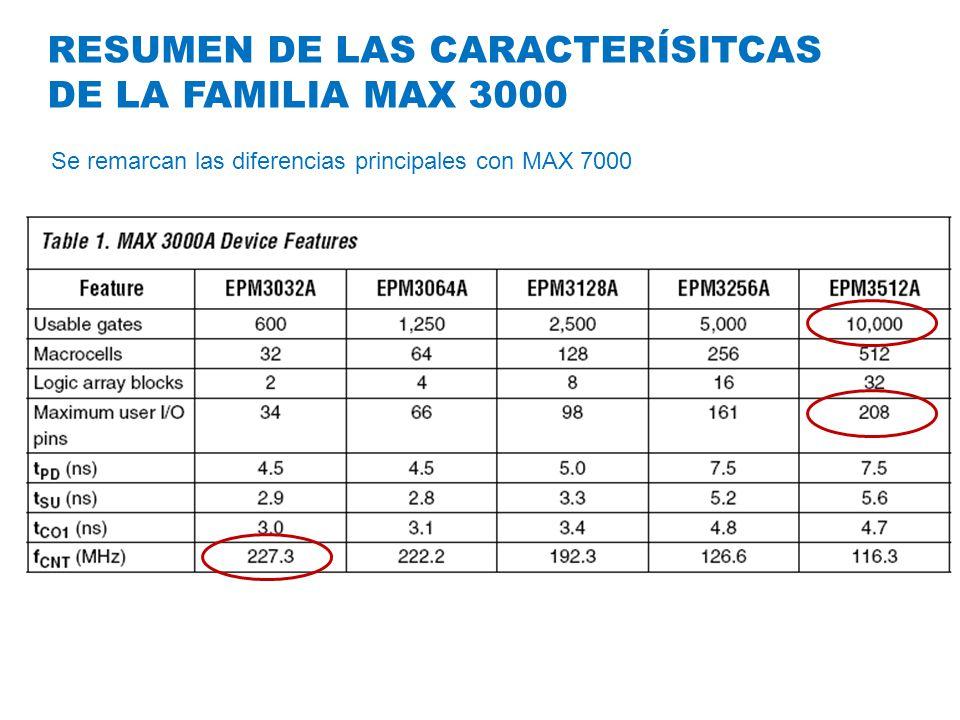 RESUMEN DE LAS CARACTERÍSITCAS DE LA FAMILIA MAX 3000 Se remarcan las diferencias principales con MAX 7000