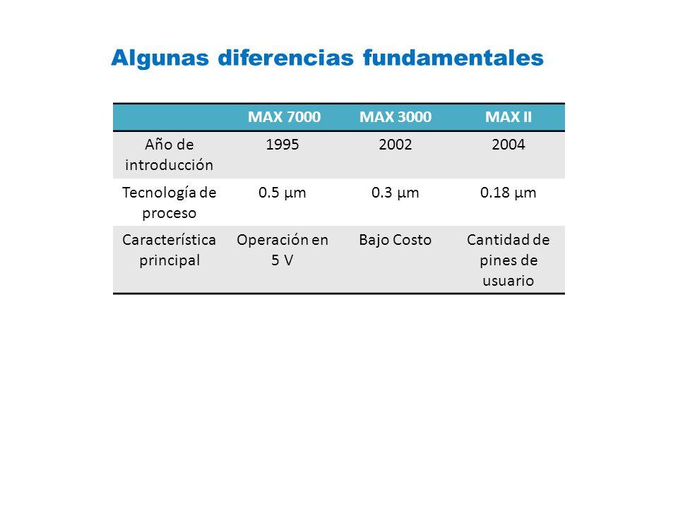 MAX 7000MAX 3000MAX II Año de introducción 199520022004 Tecnología de proceso 0.5 μm0.3 μm0.18 μm Característica principal Operación en 5 V Bajo CostoCantidad de pines de usuario Algunas diferencias fundamentales