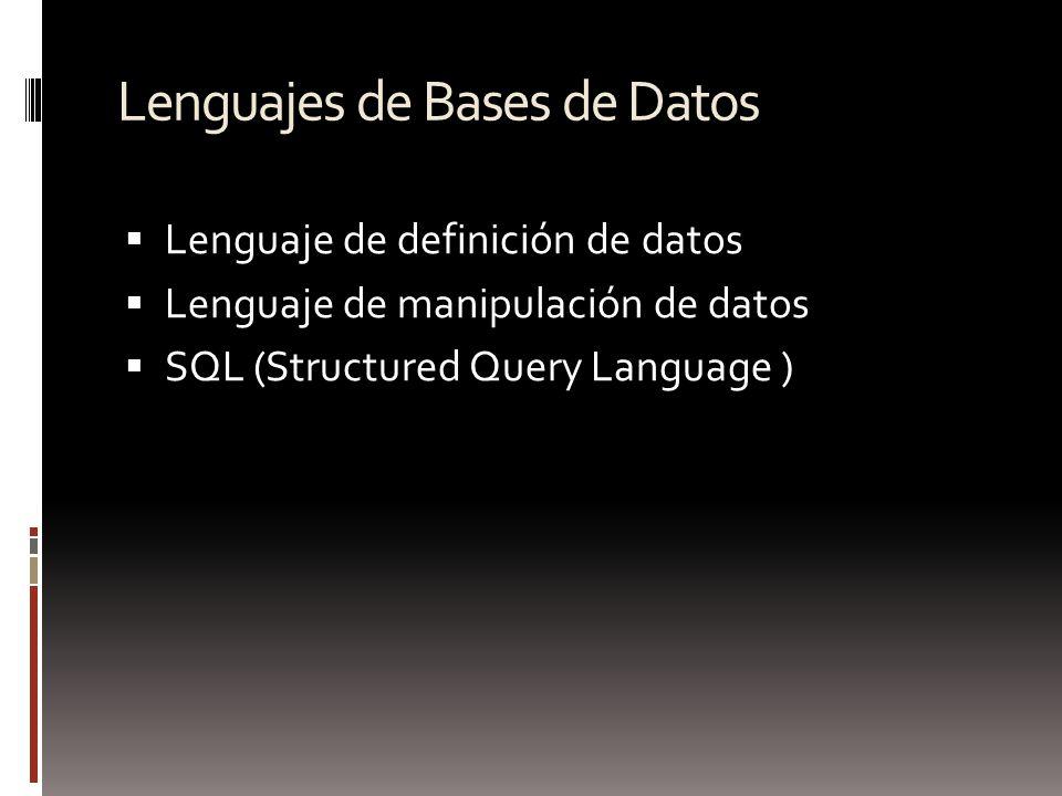 Lenguajes de Bases de Datos Lenguaje de definición de datos Lenguaje de manipulación de datos SQL (Structured Query Language )
