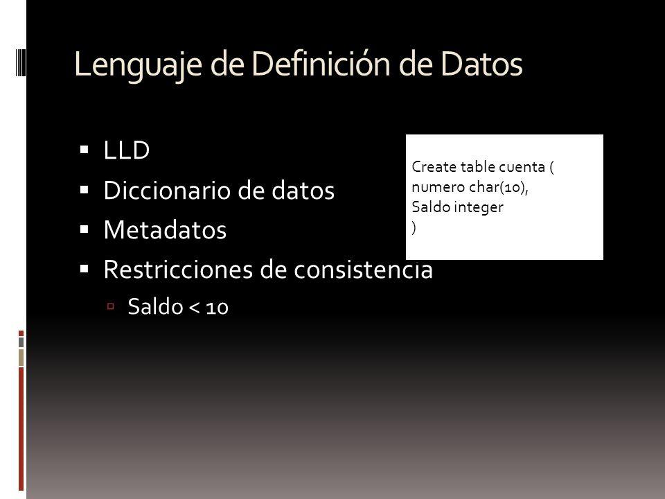 Lenguaje de Definición de Datos LLD Diccionario de datos Metadatos Restricciones de consistencia Saldo < 10 Create table cuenta ( numero char(10), Sal