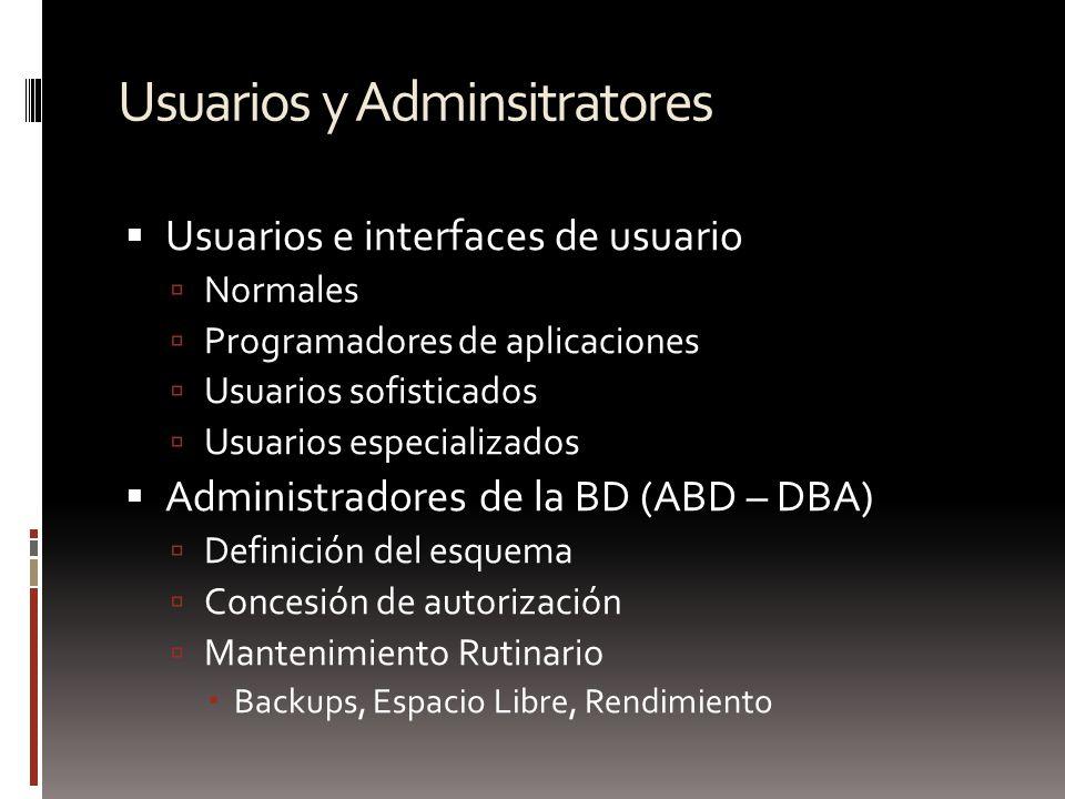 Usuarios y Adminsitratores Usuarios e interfaces de usuario Normales Programadores de aplicaciones Usuarios sofisticados Usuarios especializados Admin