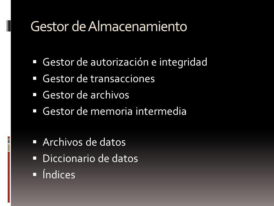 Gestor de Almacenamiento Gestor de autorización e integridad Gestor de transacciones Gestor de archivos Gestor de memoria intermedia Archivos de datos
