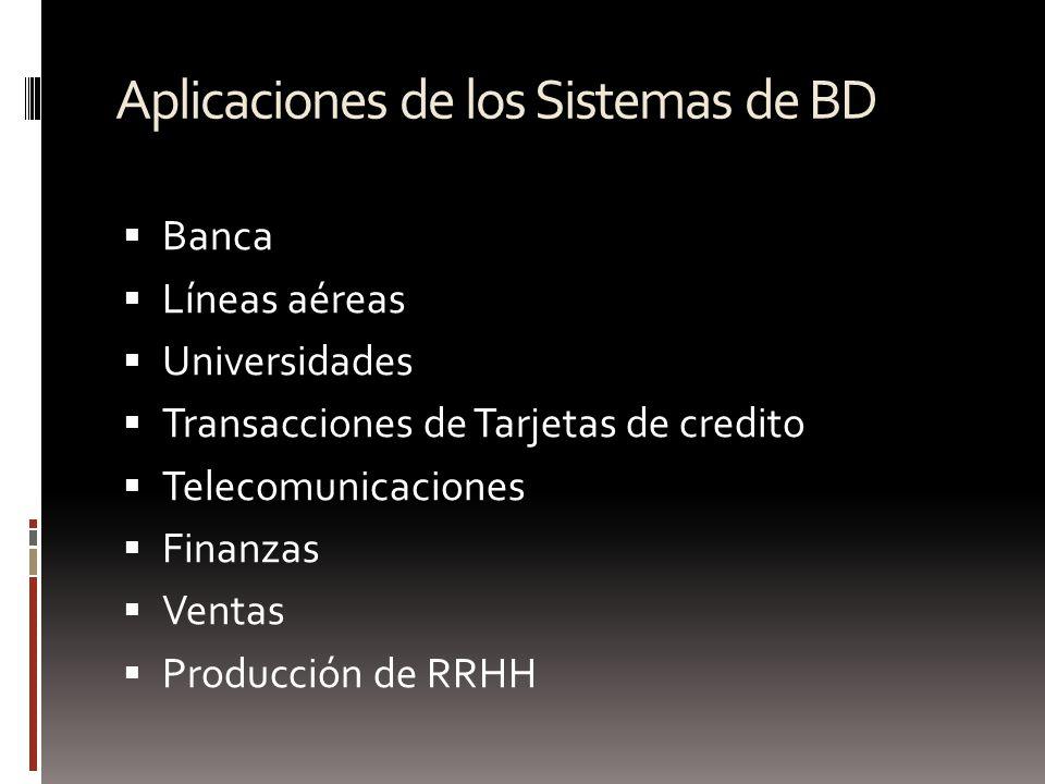 Aplicaciones de los Sistemas de BD Banca Líneas aéreas Universidades Transacciones de Tarjetas de credito Telecomunicaciones Finanzas Ventas Producció