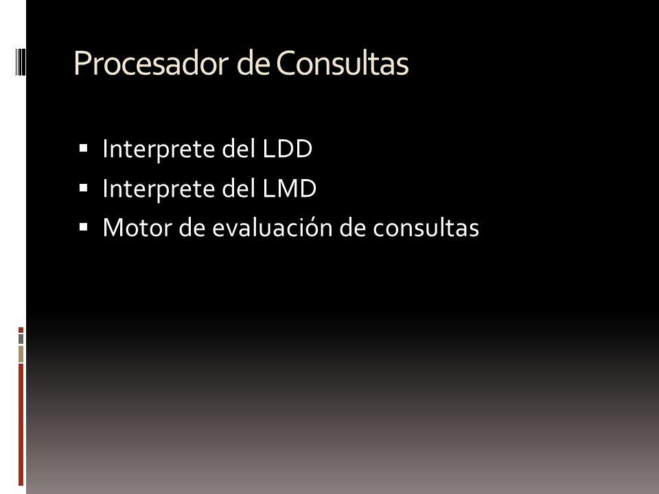 Procesador de Consultas Interprete del LDD Interprete del LMD Motor de evaluación de consultas