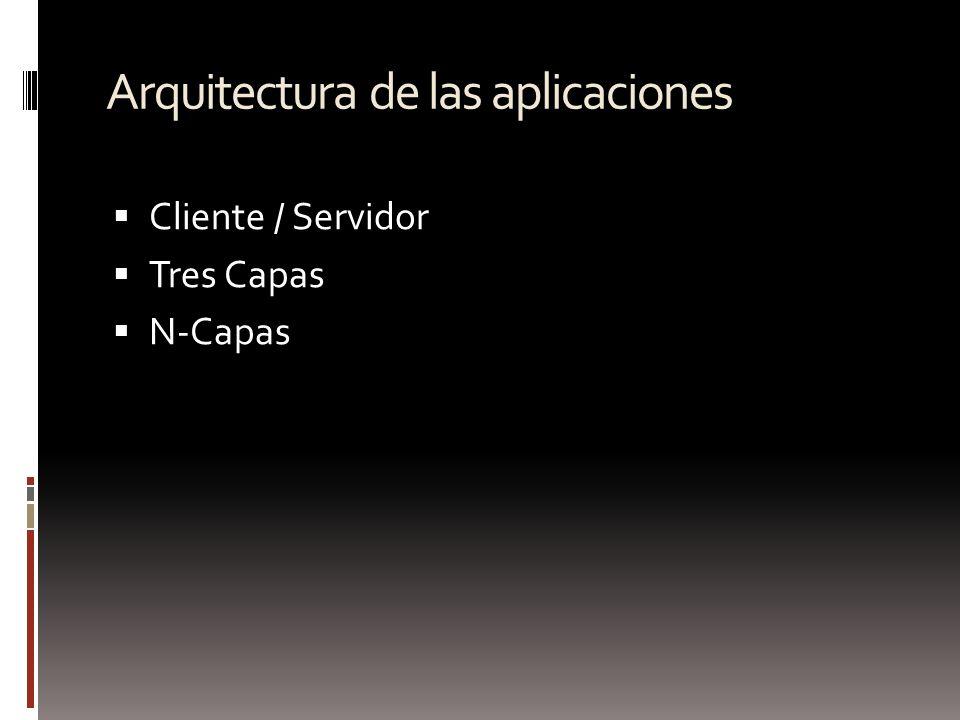 Arquitectura de las aplicaciones Cliente / Servidor Tres Capas N-Capas