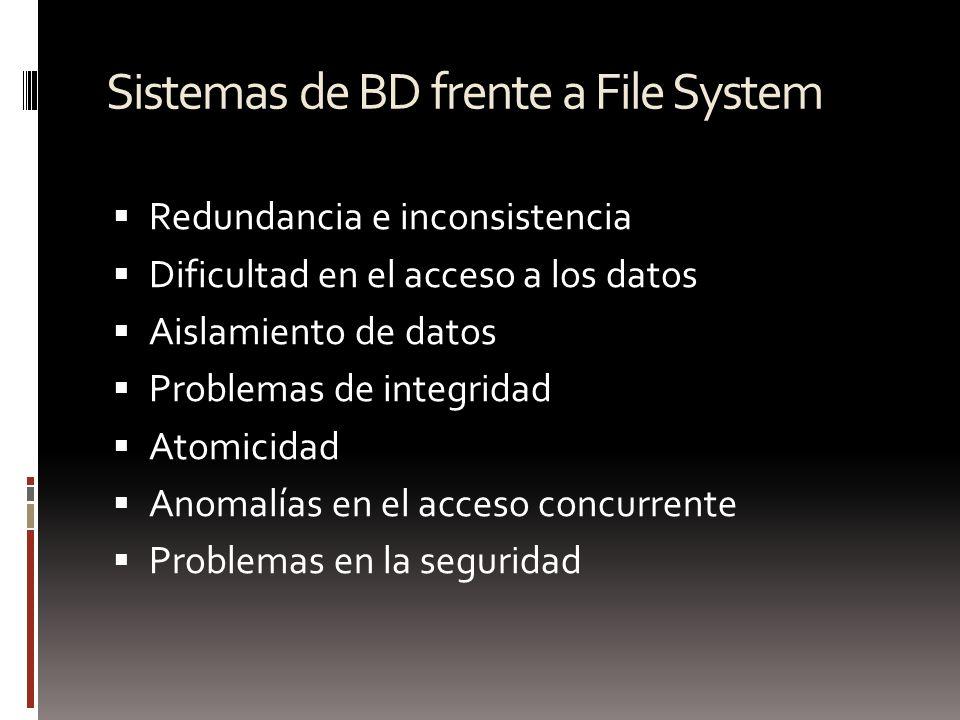 Sistemas de BD frente a File System Redundancia e inconsistencia Dificultad en el acceso a los datos Aislamiento de datos Problemas de integridad Atom