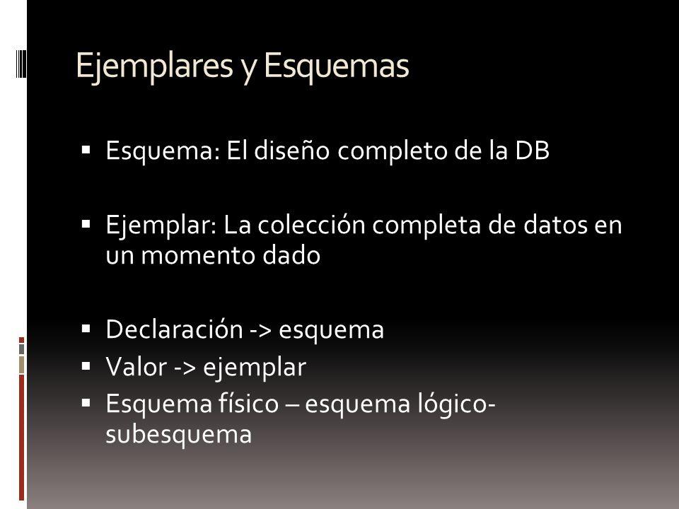 Ejemplares y Esquemas Esquema: El diseño completo de la DB Ejemplar: La colección completa de datos en un momento dado Declaración -> esquema Valor ->