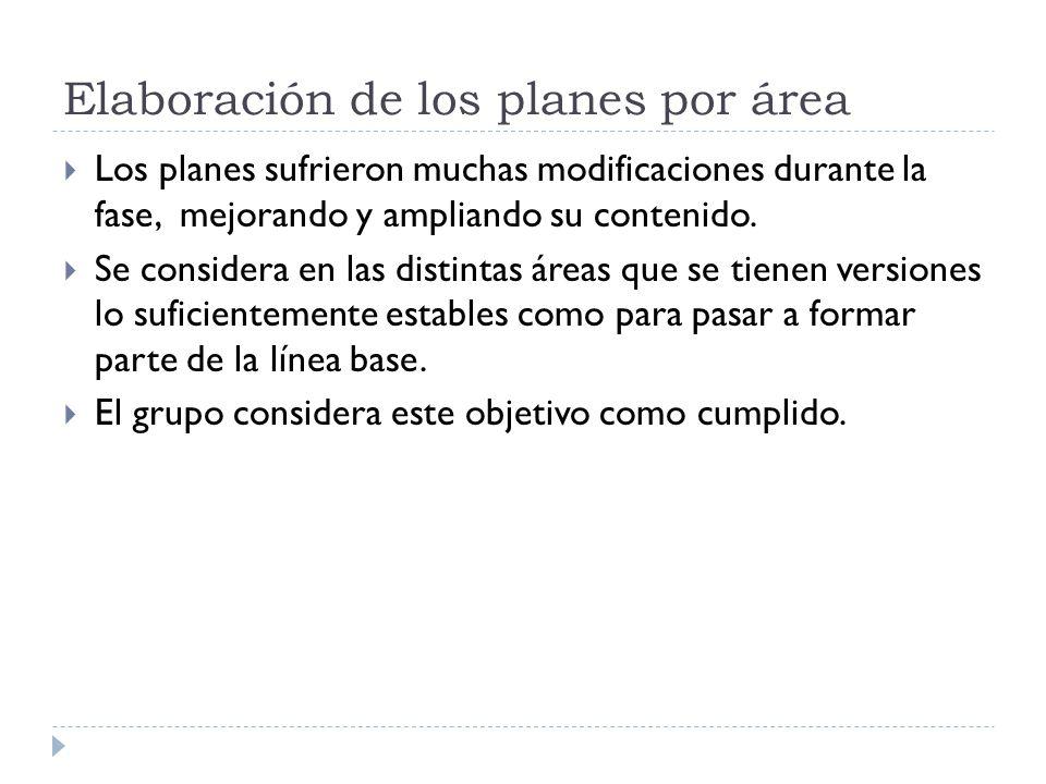 Elaboración de los planes por área Los planes sufrieron muchas modificaciones durante la fase, mejorando y ampliando su contenido.