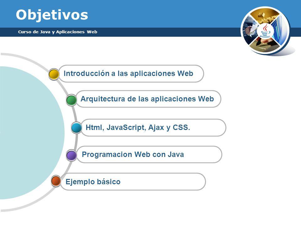 Objetivos Ejemplo básico Programacion Web con Java Html, JavaScript, Ajax y CSS. Arquitectura de las aplicaciones Web Introducción a las aplicaciones