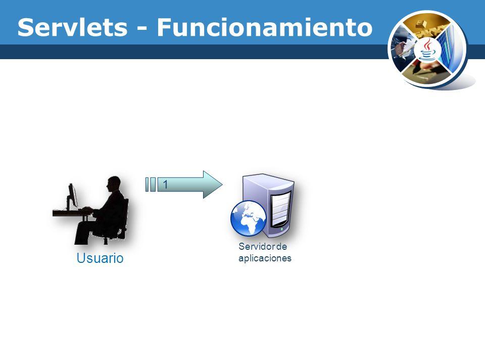 Servlets - Funcionamiento 1 Usuario Servidor de aplicaciones