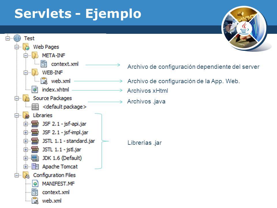 Servlets - Ejemplo Archivo de configuración de la App. Web. Archivos xHtml Archivos.java Librerías.jar Archivo de configuración dependiente del server