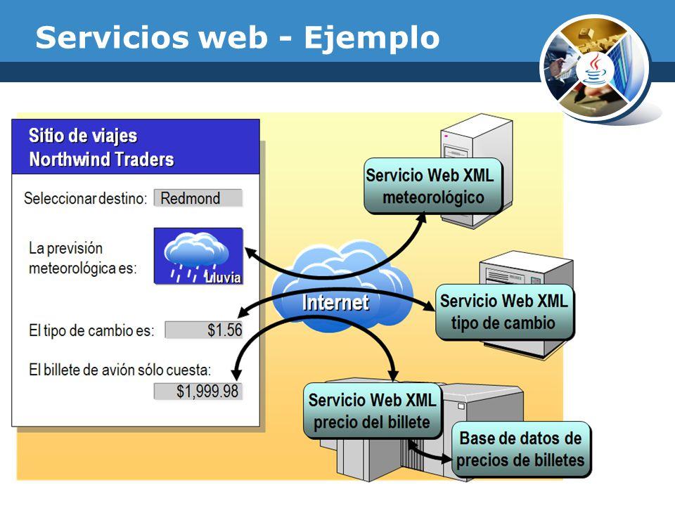Servicios web - SOAP Mensajes SOAP - Request Este ejemplo invoca al servicio StockQuote llamando al método GetLastTradePrice con el símbolo DIS por parámetro.