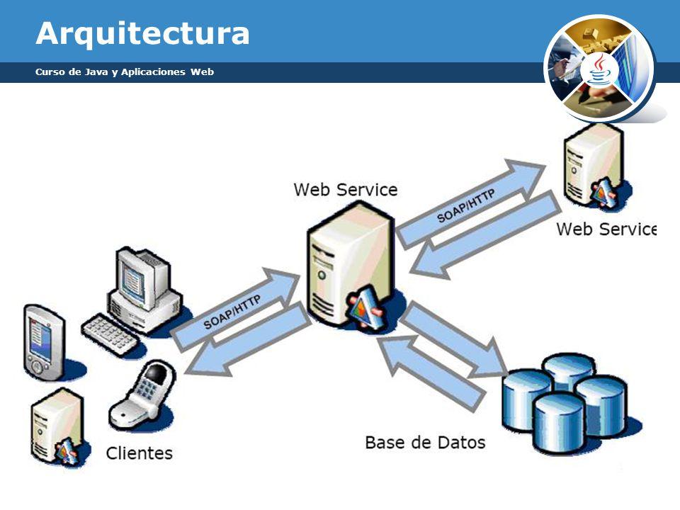 Arquitectura Curso de Java y Aplicaciones Web