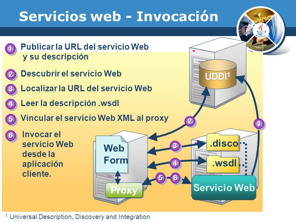 Servicios web - Invocación Publicar la URL del servicio Web y su descripción.disco.wsdl Servicio Web Proxy Web Form 11 22 33 44 5566 11 22 33 44 55 De