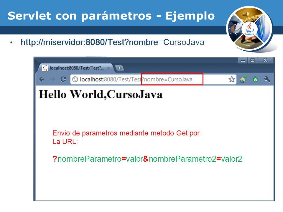 http://miservidor:8080/Test?nombre=CursoJava Envio de parametros mediante metodo Get por La URL: ?nombreParametro=valor&nombreParametro2=valor2 Servle