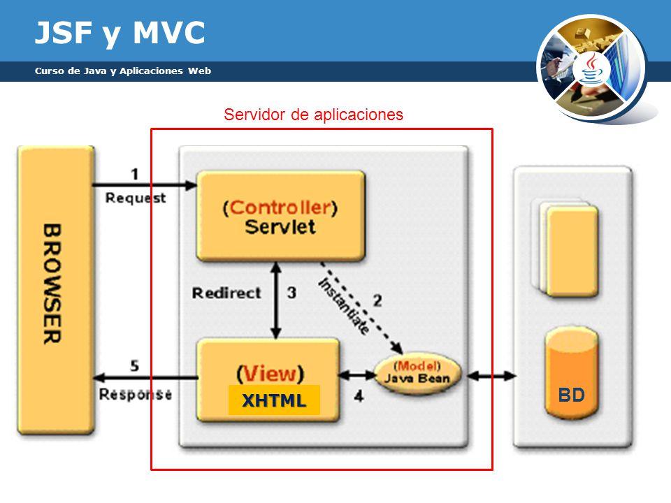 JSF y MVC Curso de Java y Aplicaciones Web Servidor de aplicaciones BD XHTML
